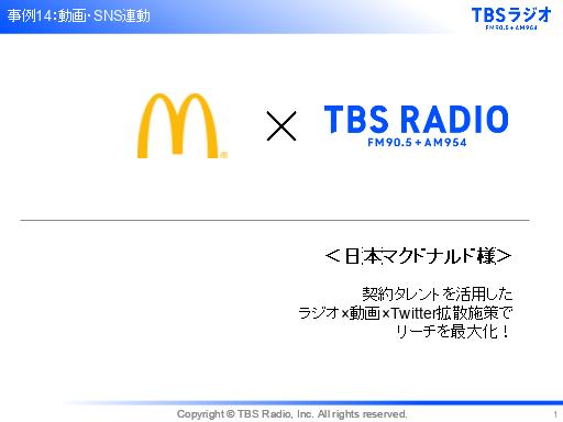 契約タレントを活用したラジオ×動画×Twitter拡散施策でリーチを最大化!