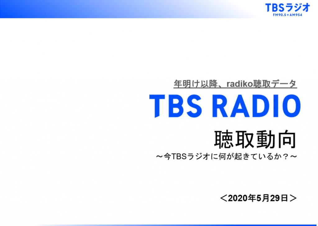 TBSラジオ 聴取動向~今TBSラジオに何が起きているか?