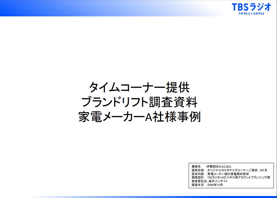 タイムコーナー提供 ブランドリフト調査資料 家電メーカーA社様事例