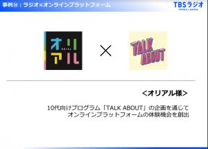 10代向けプログラム「TALK ABOUT」の企画を通じてオンラインプラットフォームの体験機会を創出